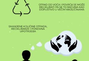 Mladi Osječani razumiju koncept gospodarenja otpadom